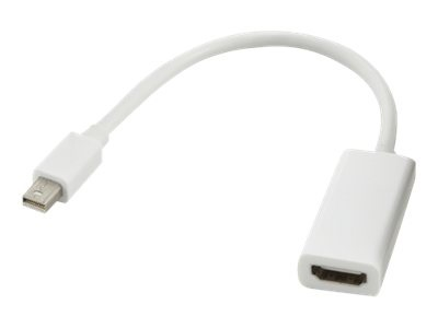Convertisseur Mini DISPLAYPORT(M)>HDMI(F)